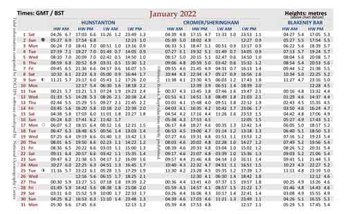 Norfolk Tide Times 2022