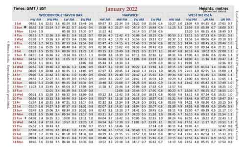 Suffolk and North Essex Tide Times 2022